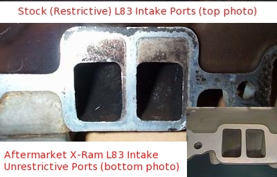 1982 & 1984 (L83) 5 7 Liter Cross-Fire Injection V8 - Love